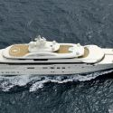 The 10 most expensive Yachts in the world.